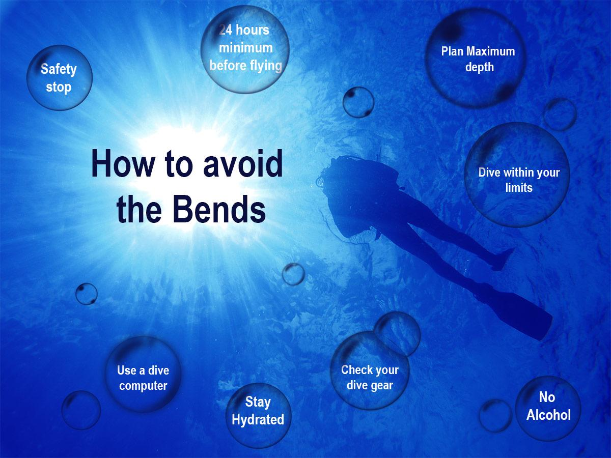 how to avoid the bends