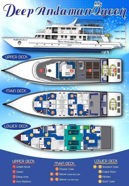 Book-Scuba-Diving-Deep-Andaman-Queen-Layout