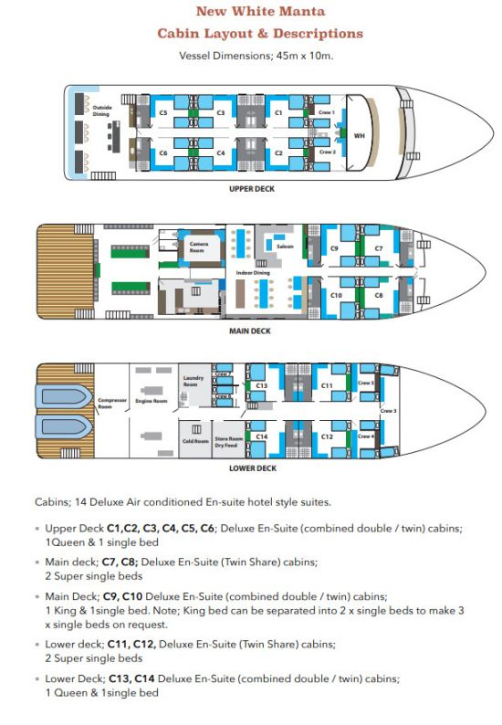 MV White Manta Layout
